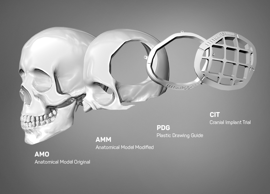 Cranioplasty Accessories